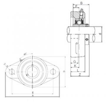 ISO UCFLX07 bearing units