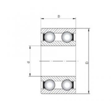 ISO 4207 deep groove ball bearings