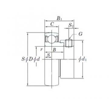 KOYO SA207 deep groove ball bearings