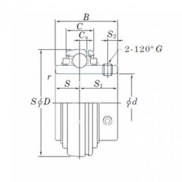 KOYO UC217L3 deep groove ball bearings