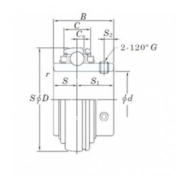 KOYO UC326L3 deep groove ball bearings