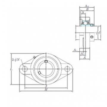 KOYO UCFL311-32 bearing units