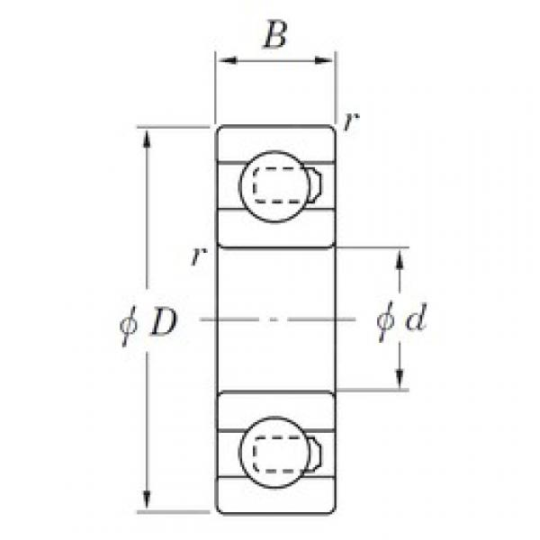 KOYO NC6201 deep groove ball bearings #3 image